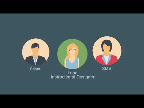 Best Instructional Design Services Custom Online Learning Development Elearning Companies For Universities Colleges