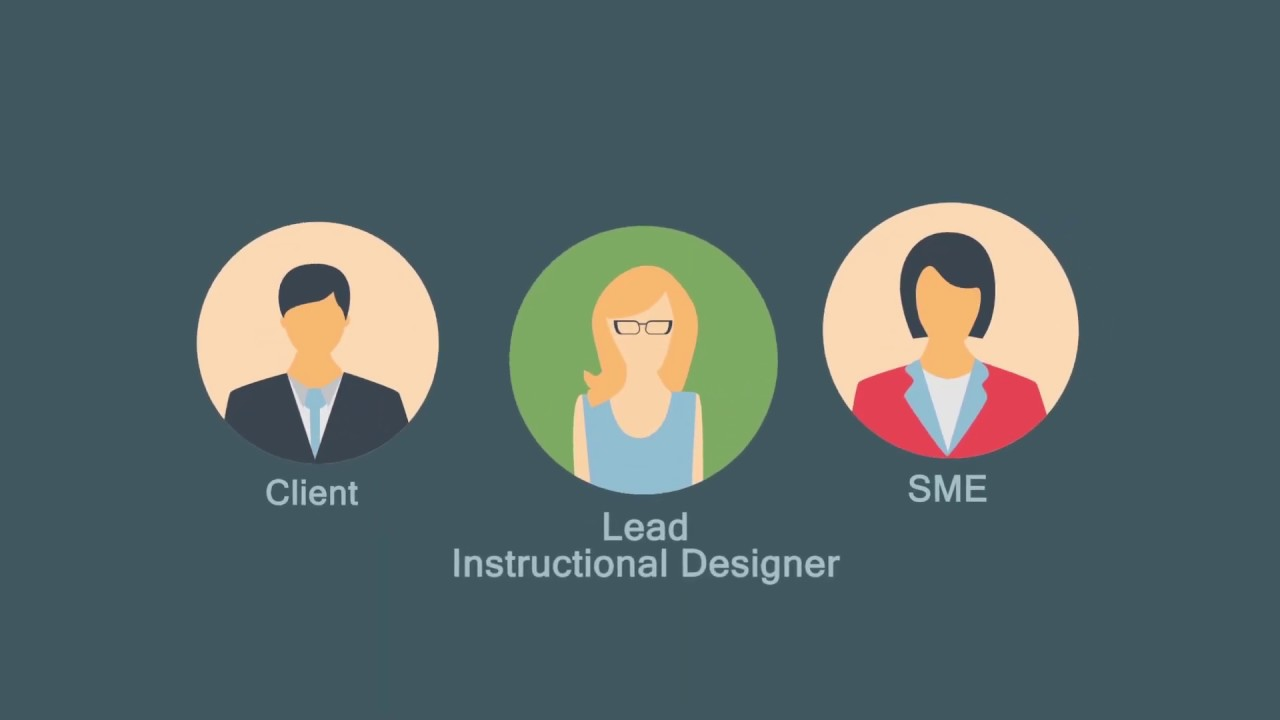 Best Instructional Design Company For Higher Education In Us Canada