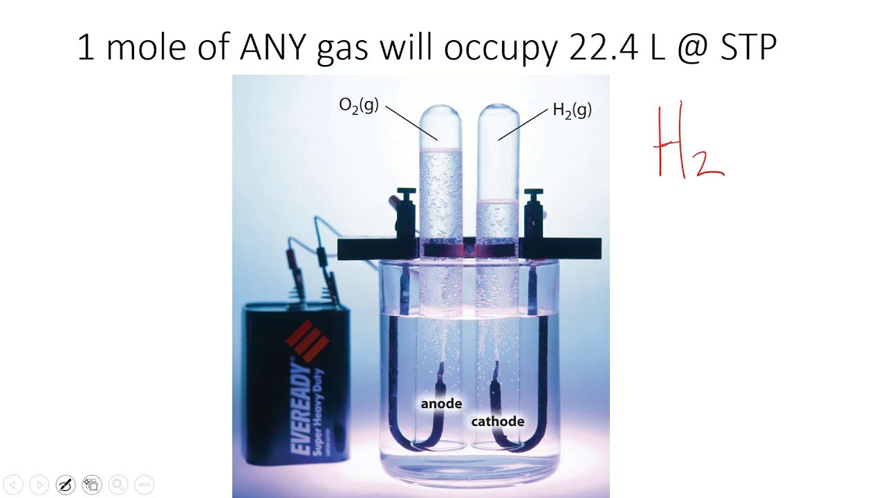 Ideal Gas Law - YouTube