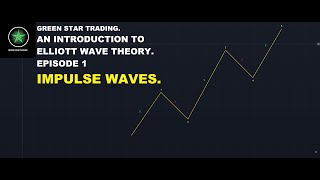 An Introduction to Elliot wave theory. Episode 1