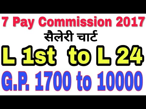Pay Matrix(salary chart) According to 7 Pay Commission Rajasthan
