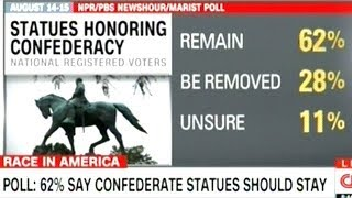 Poll Finds 62% Of Americans Do NOT Support Confederate Monuments Being Removed
