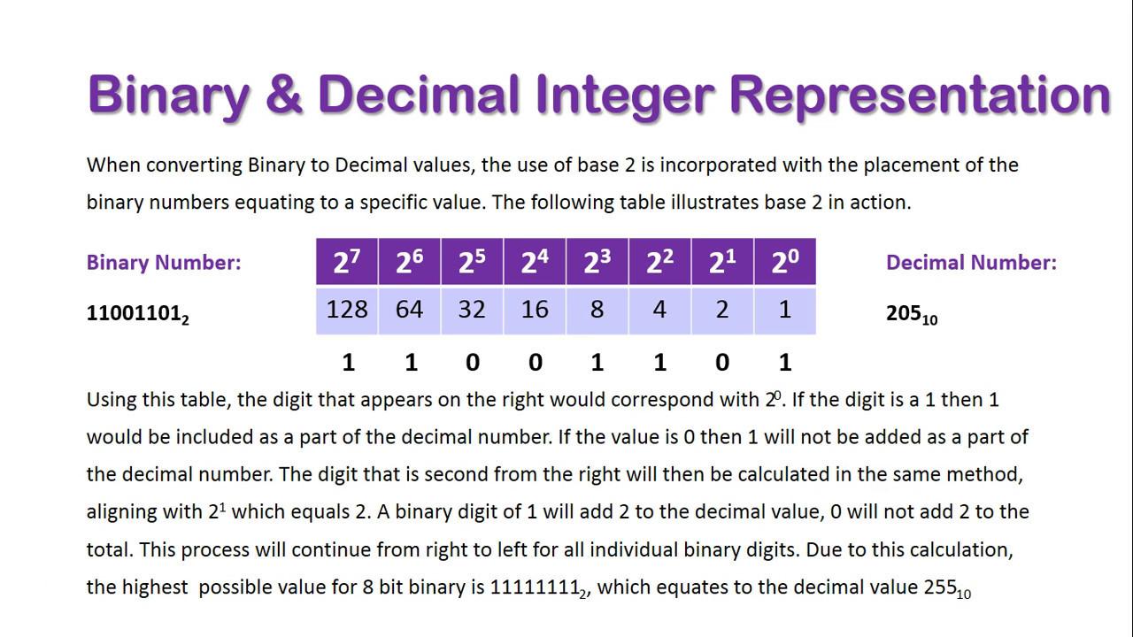 worksheet Representation Of Integers binary decimal integer representation youtube