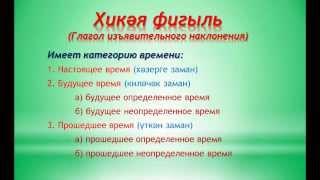 Уроки татарского языка  Урок 21 Хәзерге заман хикәя фигыль