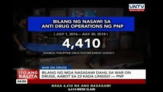 Bilang ng mga nasasawi dahil sa war on drugs, aabot sa 23 kada linggo ayon sa PNP