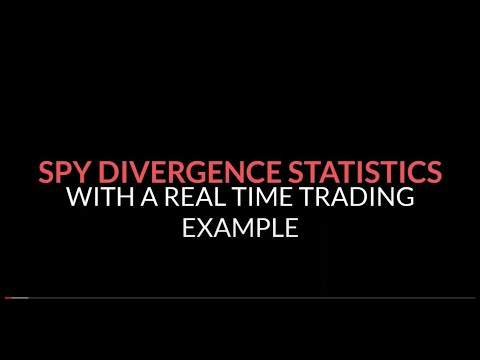 Using SPY Divergences to Trade ES Futures - Real Time Example