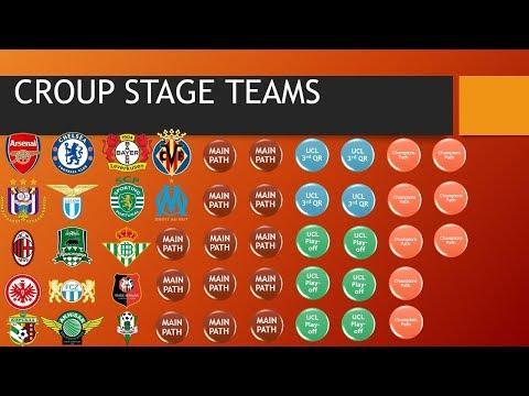 2018-2019 UEFA EUROPA LEAGUE All teams