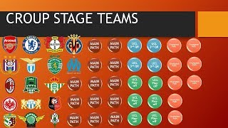 2018-2019 UEFA EUROPA LEAGUE All teams