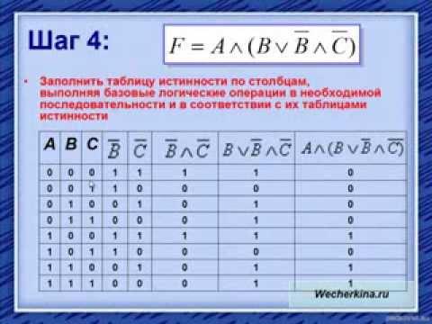 Алгоритм составления таблиц истинности для сложных логических выражений