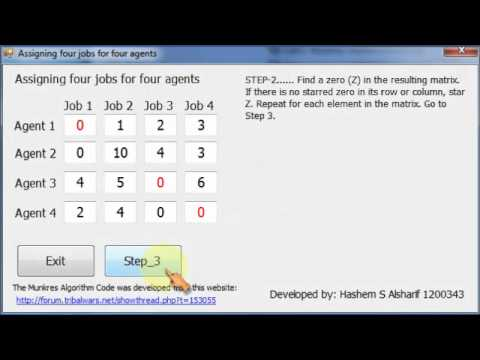 Assignment problem hungarian method