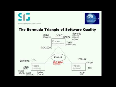 Improving Software Quality with Clear, Standards-Based Metrics