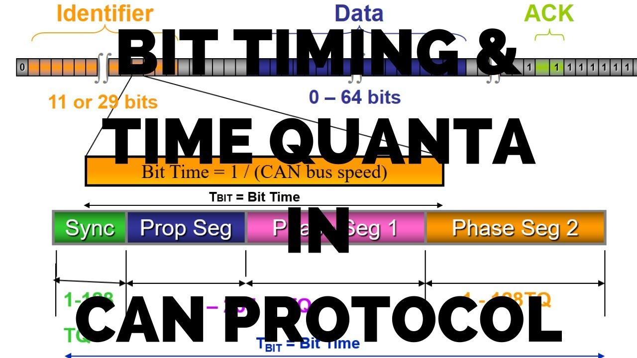 Bit Timing   Time Quanta   Bite time Segments   CAN Protocol Tutorial Part  - 5