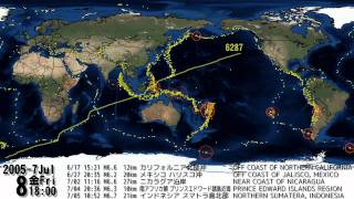 2004年スマトラ島沖地震 発生地点・規模・時刻分布図