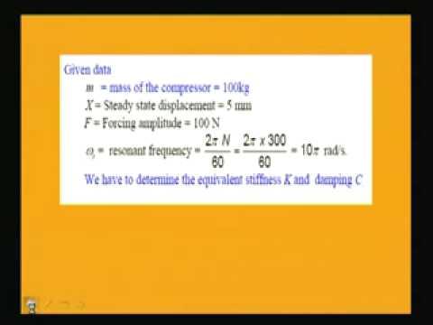 Mod-4 Lec-1 Forced Harmonic Vibration, Magnification Factor