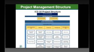 The Transition To Icd-10: Building The Bridge As You Walk On It
