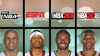 Fastest Basketball Players Ever In NBA 2K Games (NBA 2K1 - NBA 2K19)