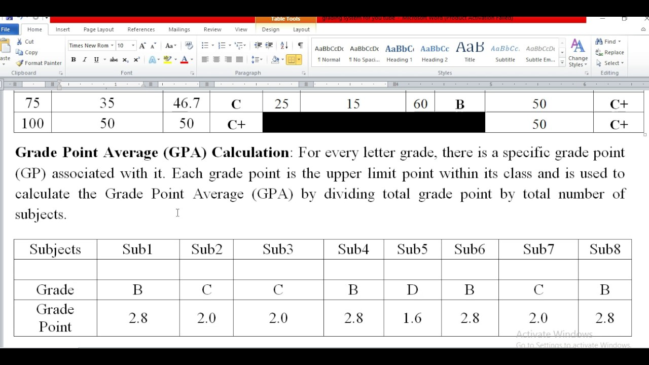 Grading System In See , Nepal
