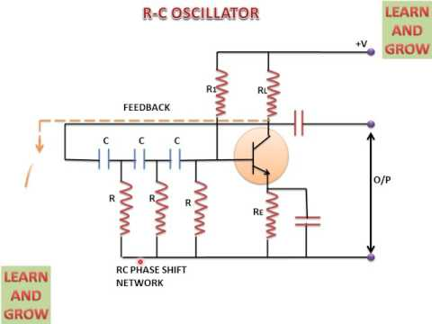 RC OSCILLATOR OR PHASE SHIFT OSCILLATOR(हिन्दी )! LEARN AND GROW