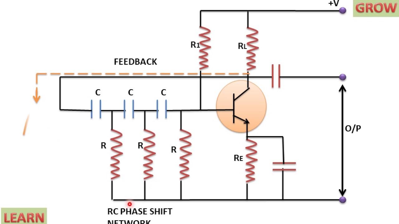 Rc Oscillator Or Phase Shift Oscillator(हिन्दी )