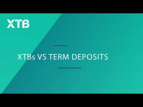 Corporate Bonds vs Term Deposits