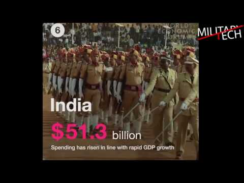 TOP 10 Military Budget by Country - Who Spending the MOST on Weapons