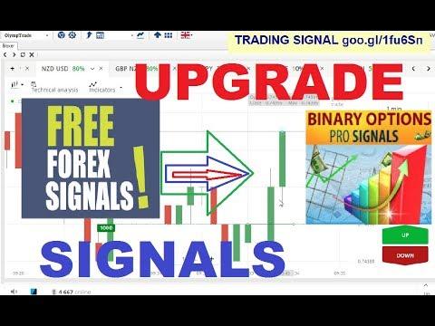 Sinyal Forex Gratis - Panduan Lengkap Anda untuk Sinyal FX pada