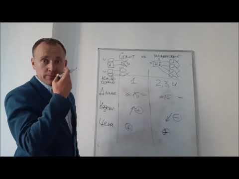 Сравнительный анализ сплит-систем и мульти-сплит-систем