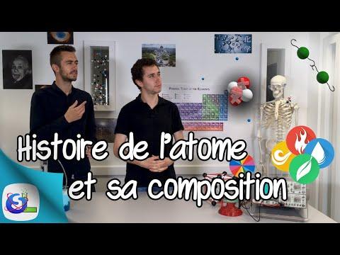 Histoire de l&39;atome et sa composition Cycle 4seconde