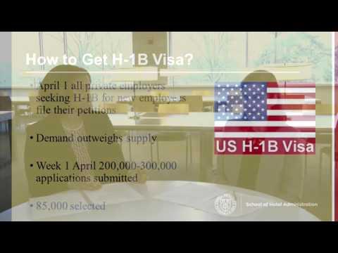 US Visas: H1B Visa