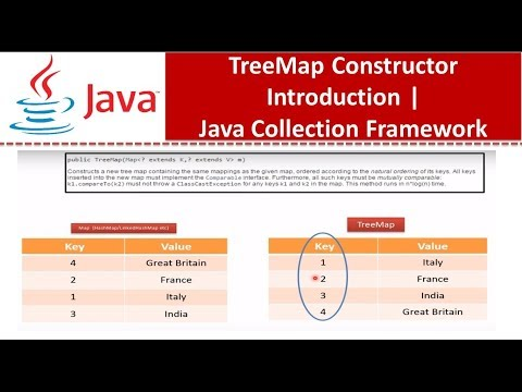 Java : Collection Framework : TreeMap (TreeMap Constructor Introduction)