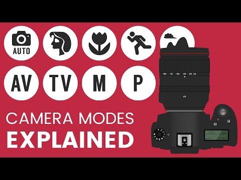 DSLR Camera Modes explained - Beginner Photography