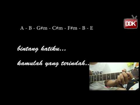 Lirik & Chord Bintang Hati - voila