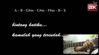 Gambar cover Lirik & Chord Bintang Hati - voila