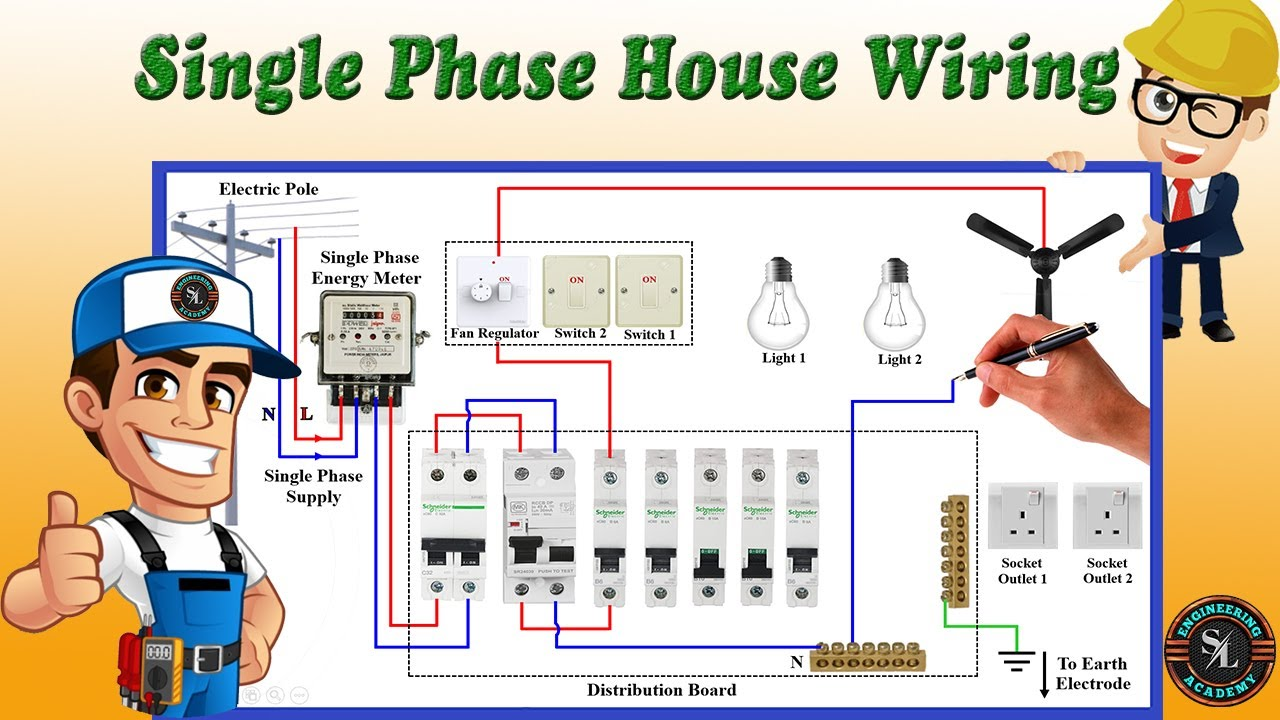 Single Phase House Wiring Diagram    Energy Meter    Single