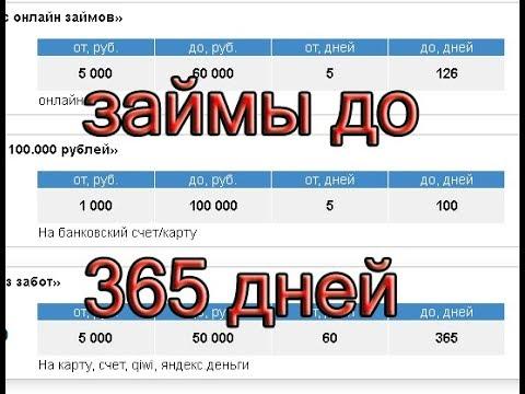 Долгосрочные займы на срок до 365 дней