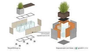 Каркасная система GreenCube от Sayangroup