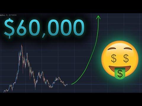 BITCOIN MEGA BULL RUN INCOMING! - Cryptocurrency/BTC Trading Analysis