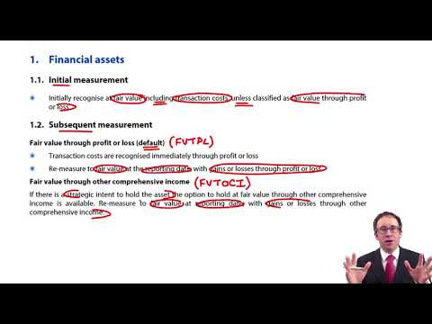 Financial instruments - financial assets - ACCA Financial Reporting (FR)