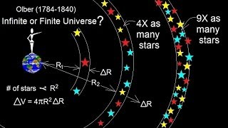 Astronomy: The Big Bang (9 of 30) Olbers' Paradox: Is the Universe Infinite?