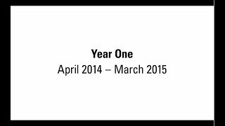 The Japan Foundation Asia Center Highlights: Year 1 (Apr. 2014 – Mar. 2015)