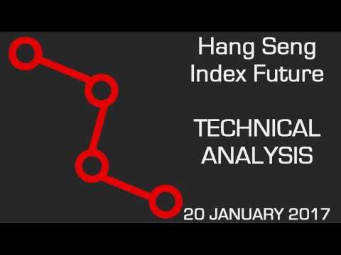 Hang Seng Index Future: Turning Down
