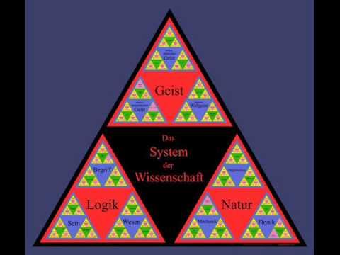 Einführung in Hegel - Vortrag mit Bildern
