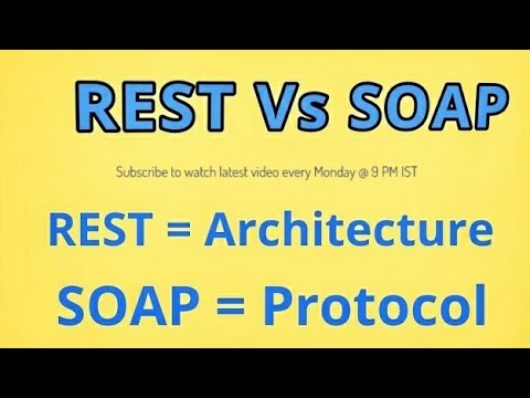 comparison between soap and rest Difference between rest and soap web services  (rest) soap web services are based on soap and ws- specifications  comparison between rest and soap.