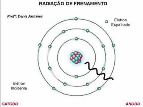 PRODUÇÃO DE RAIOS X: RADIAÇÃO DE FRENAMENTO