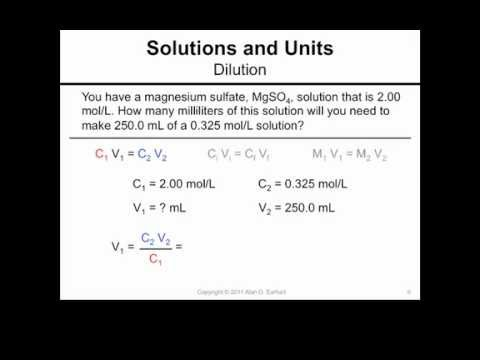 how to prepare a diluted solution