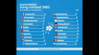 Eurovision 1983: The 4-way race you've probably missed | Super-cut with animated scoreboard