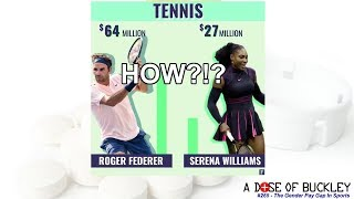 The Gender Pay Gap in Sports - A Dose of Buckley