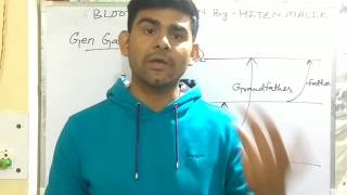 BLOOD RELATION FOR BANK PO CLERK SSC CGL CPO CHSL MTS RRB UPSC ETC By HITEN MALIK