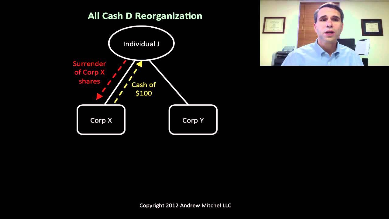 All Cash D Reorganization - Example 15