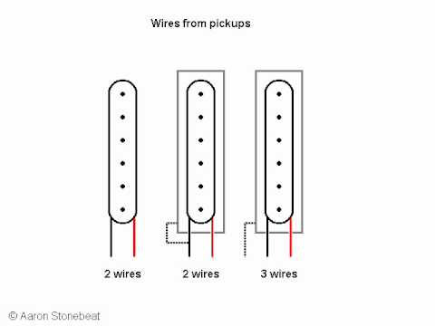 Basic Guitar Electronics VIII - How many wires from a pickup? - YouTube